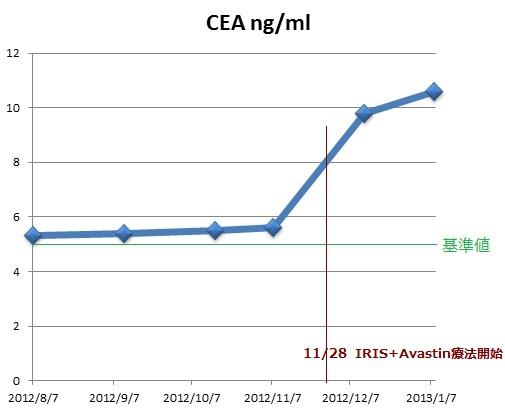 CEA graph 2013.1.8.jpg