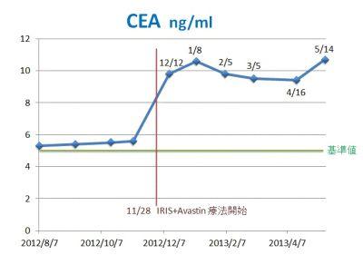 CEA graph 2013_5.jpg