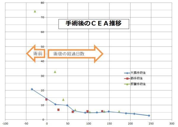 cea chart2.jpg