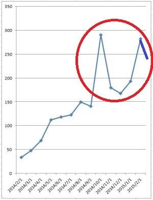 zz_chart 2015_2_4mm.jpg